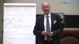 Цели и задачи программы SkyWay Доклад Юницкого Международная конференция 2 часть