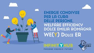 Welfare Efficiency | Campagna di equity crowdfunding