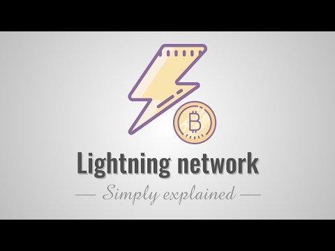 Bitcoin Lightning Network: blesková rychlost pro Bitcoin