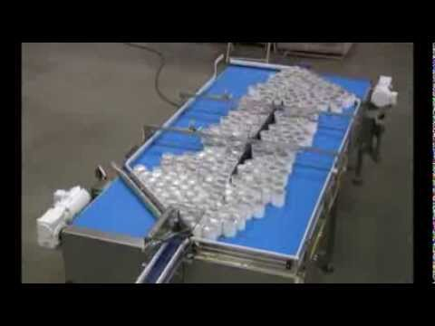 Inline Recirculation table Accumulating table sold by Dillin Automation Systems