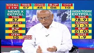 IVR Analysis On Lagadapati Latest Survey Results | #TelanganaElections News | Mahaa News