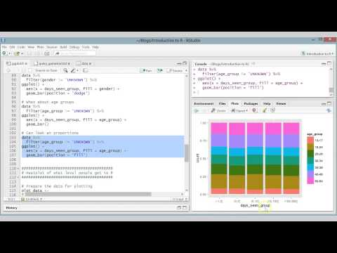 Plotting in R tutorial: Gorgeous graphs with ggplot2