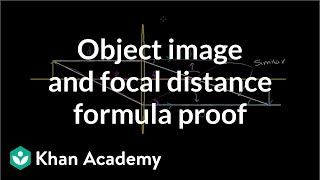 Object Image and Focal Distance Relationship (Proof of Formula)