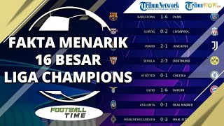 FOOTBALL TIME: Fakta Menarik Leg Pertama 16 Besar Liga Champions