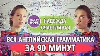 Вся английская грамматика за 90 минут! Система для тех, кто учил, но так и не понял!