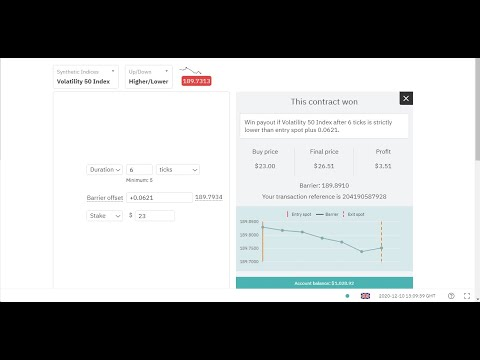 Real options pricing models