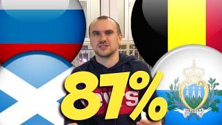 Россия Шотландия Прогноз / Прогнозы на Спорт / Бельгия Сан-Марино Ставка