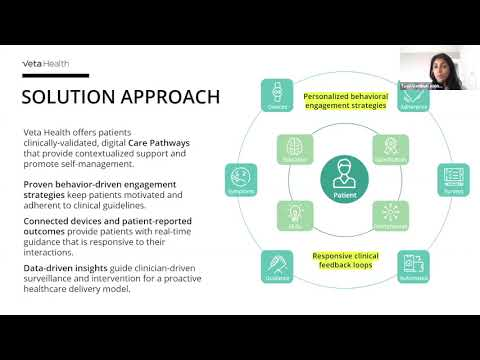 Virtual Healthcare: A Global Perspective of Digital Health Home Monitoring