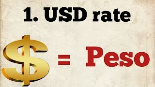 USD to mexican peso exchange rate | today currency exchange mexico | usd mxn | usd to mxn