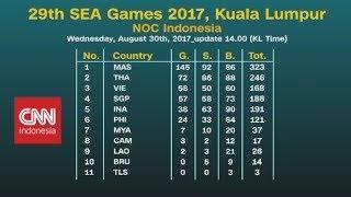Bedah Hasil Perolehan Medali Indonesia Di Sea Games
