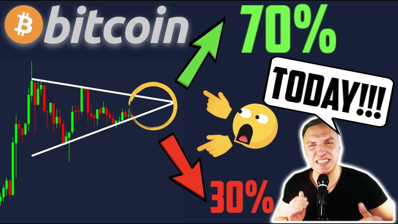 URGENT VIDEO!!!!!!!! BITCOIN BREAKOUT IMMINENT TODAY!! [here is my EXACT price target..]