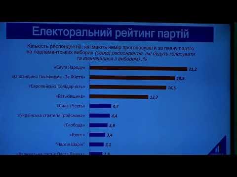 Праздник Победы: как его воспринимают украинцы
