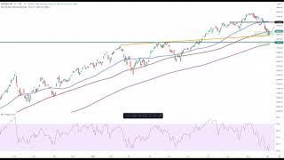 Wall Street – Amazon Aktie vor Rallye?