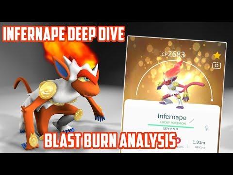 Infernape Deep Dive In Pokemon Go! Blast Burn Edition