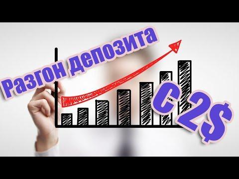 Действующие стратегии бинарных опционов