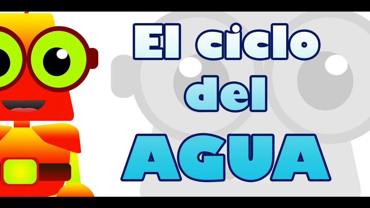 APRENDE CON EDU - EL CICLO DEL AGUA Y LOS ESTADOS DEL AGUA
