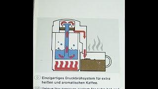 TEST-Funktionsprüfung Krups  Kaffeemaschine  Cafe Mobil, Coffee machine