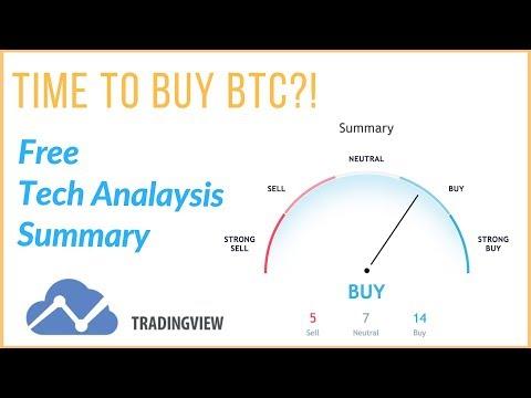 Bitcoin strategijos