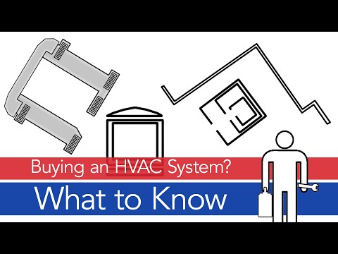 Replacing the HVAC System | Tips Before Making a Purchasing Decision from Aire Serv