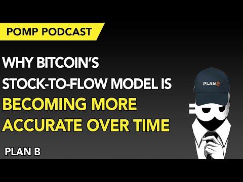 Bitcoin mažmenininkai jav