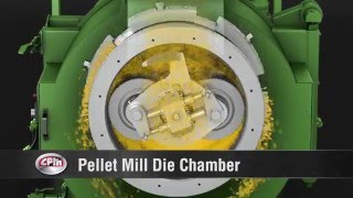 How does a pellet mill work?