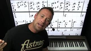 Piano Lesson Romeo's Tune by Steve Forbert
