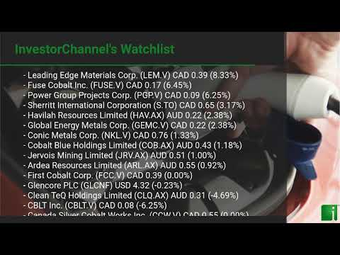 InvestorChannel's Cobalt Watchlist Update for Wednesday, February, 24, 2021, 16:00 EST