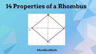 14 Properties Of A Rhombus