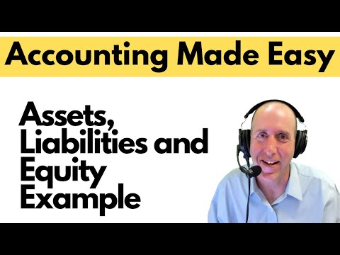 FA3 - Understanding Assets, Liabilities and Equity