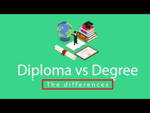 Diploma vs Degree: The Differences