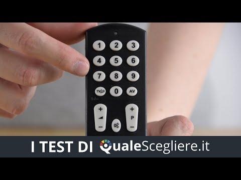 Meliconi 808032 in azione | QualeScegliere.it