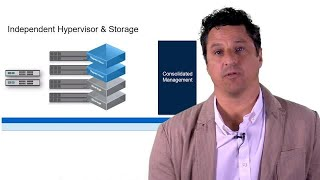 Comparing HCI Architectures In Less Than 5 Minutes