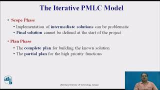 Agile Project Management (APM)