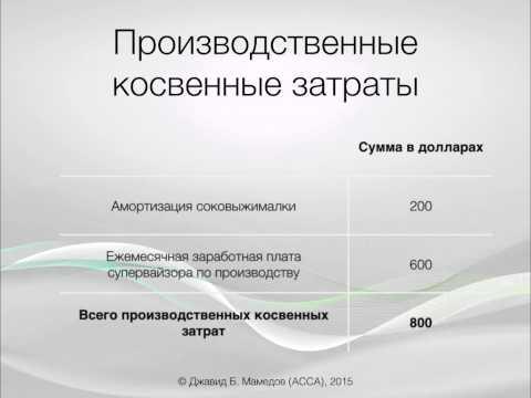 Прямые и косвенные затраты