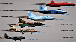 Evolution of Jet Fighters (1st to 6th Generation) | Speed Comparison