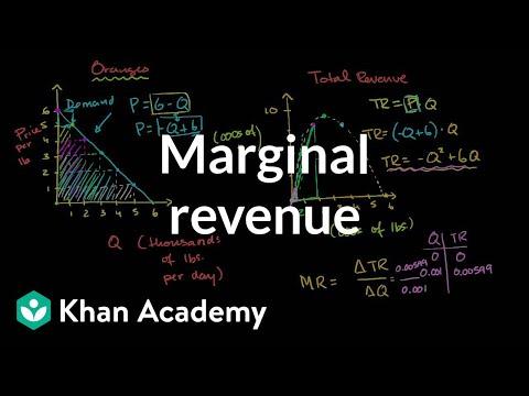 Monopolist optimizing price: Marginal revenue (video) | Khan Academy