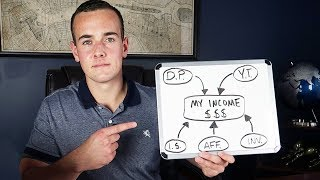 How I Built 5 Streams Of Income By Age 23 💸 (Each $1,000 to $10,000 a MONTH!)