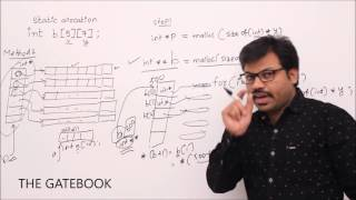 Arrays - Dynamic memory allocation - Part2