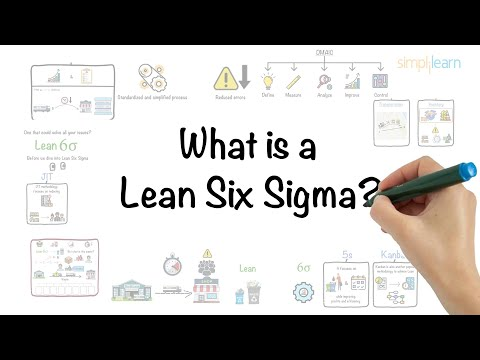 Lean Six Sigma In 8 Minutes - YouTube