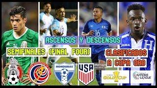 Así FINALIZA la LIGA DE NACIONES DE CONCACAF 😱 | FASE DE GRUPOS | ASCENSOS y DESCENSOS ↗️↘️