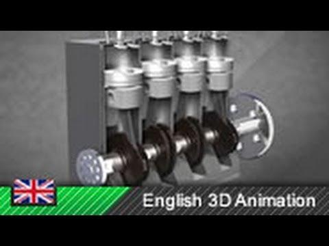 How Diesel Engines Work! (Animation) - Πετρελαιοκινητήρας
