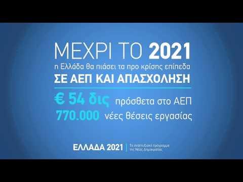 Το Αναπτυξιακό Σχέδιο της Νέας Δημοκρατίας