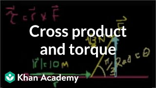 Cross Product and Torque