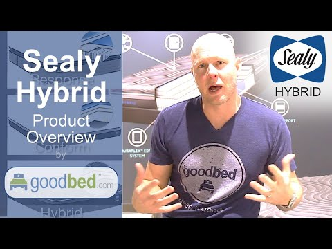 Sealy HYBRID Mattress Options Explained by GoodBed (VIDEO)