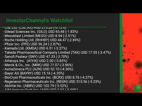 InvestorChannel's Covid-19 Watchlist Update for Wednesday, January, 27, 2021, 16:00 EST