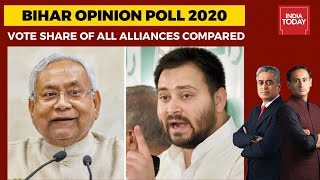 Opinion Poll On Bihar Elections: Vote Share Of 2020 Elections Compared With 2015 Polls | India Today - Download this Video in MP3, M4A, WEBM, MP4, 3GP
