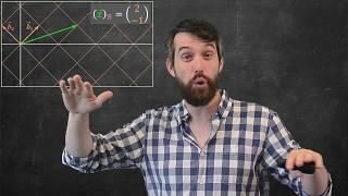 Visualizing Change Of Basis Dynamically