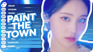 LOONA - PTT (Paint The Town) Line Distribution (Color Coded)