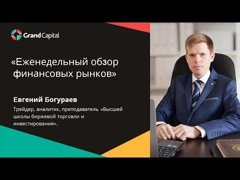 Еженедельный обзор финансовых рынков 15–19 октября.