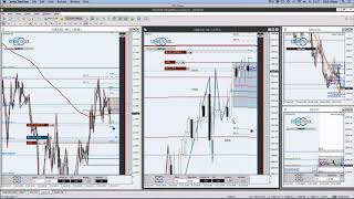 FXFlat NFP Live Trading mit dem StereoTrader DAX, Euro, Dow am 06.10.2017
